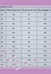 1 Таблица Размеров
